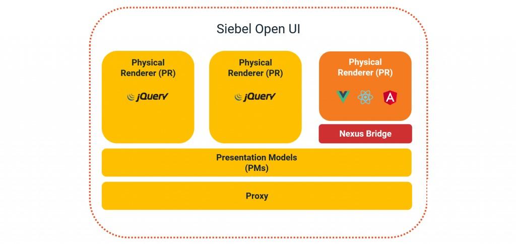 Siebel_Open_UI