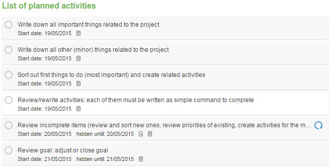 List of planned activities