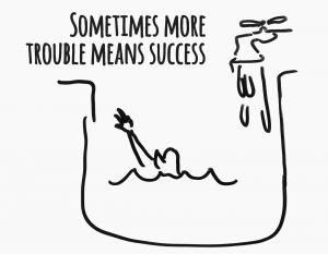 Sometimes more trouble means success