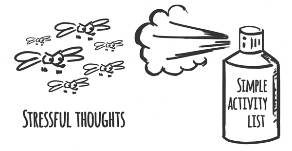 Stressful thoughts vs simple activity list